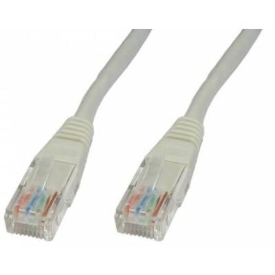 UTP CAT5 PATCH kábel, 15m-es, Ft/db
